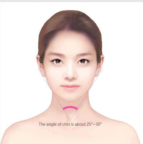 What is front facial contouring surgery?